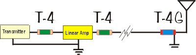 Line Isolator Circuit